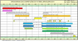 Primeiro calendário para 2014 apresentado pela CBF. Fonte: Trivela