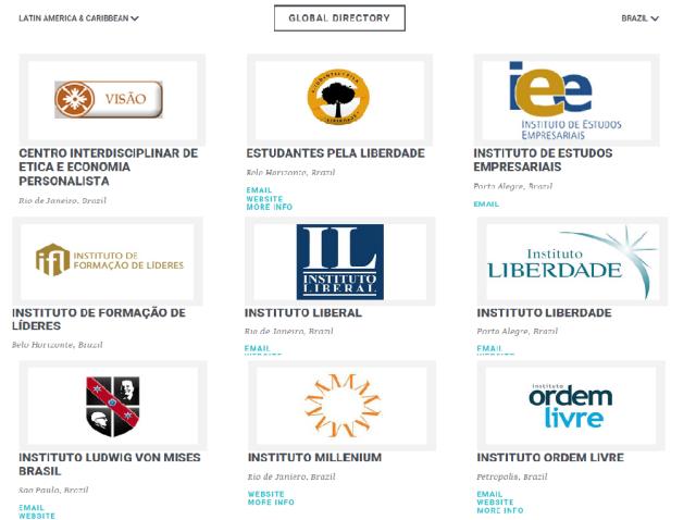 Entidades brasileiras ligadas ao Atlas Network.