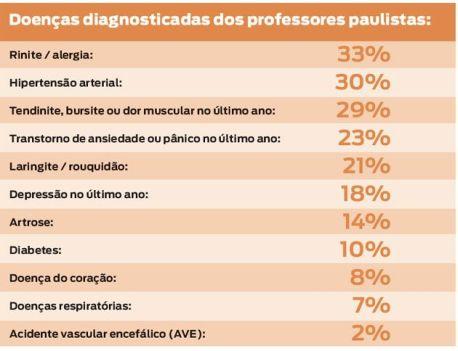 http://revistaescolapublica.com.br/textos/35/mal-estar-docente-300042-1.asp
